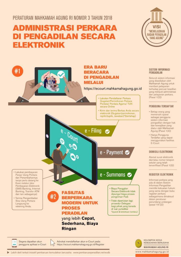 infografis-pembaruan-peradilan-ma-2018-rev_page4