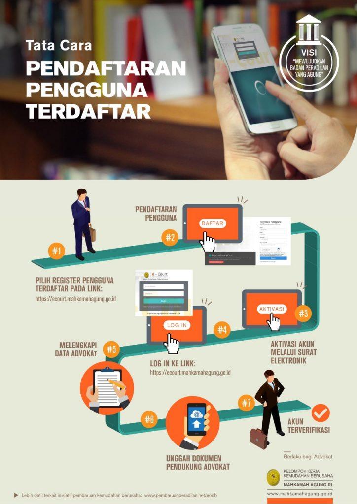 infografis-pembaruan-peradilan-ma-2018-rev_page6