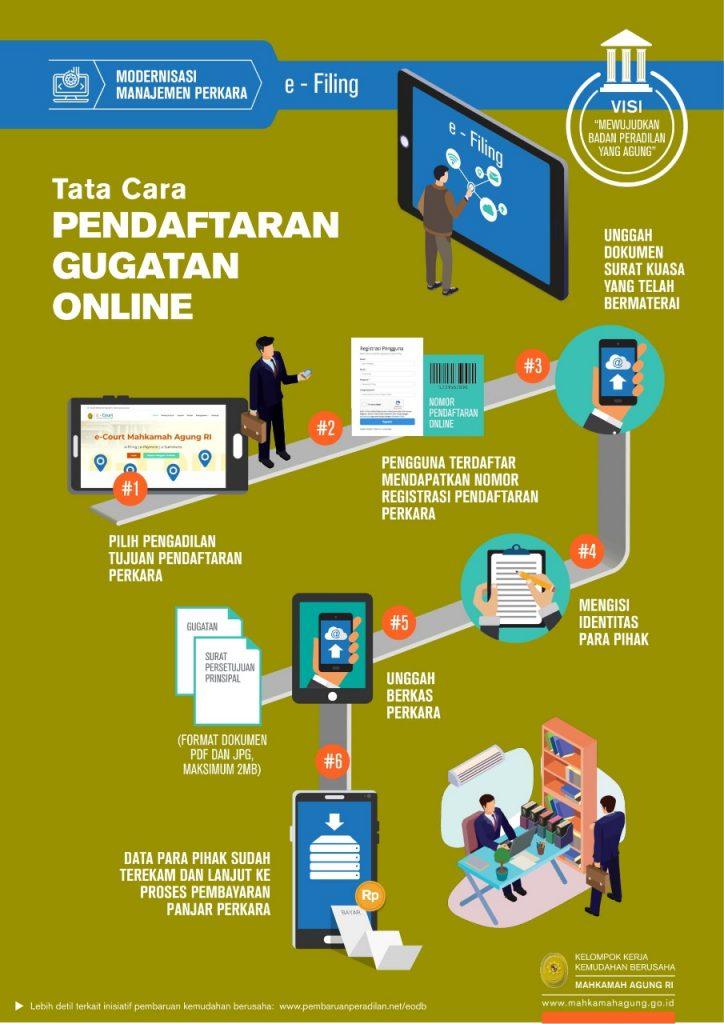 infografis-pembaruan-peradilan-ma-2018-rev_page7