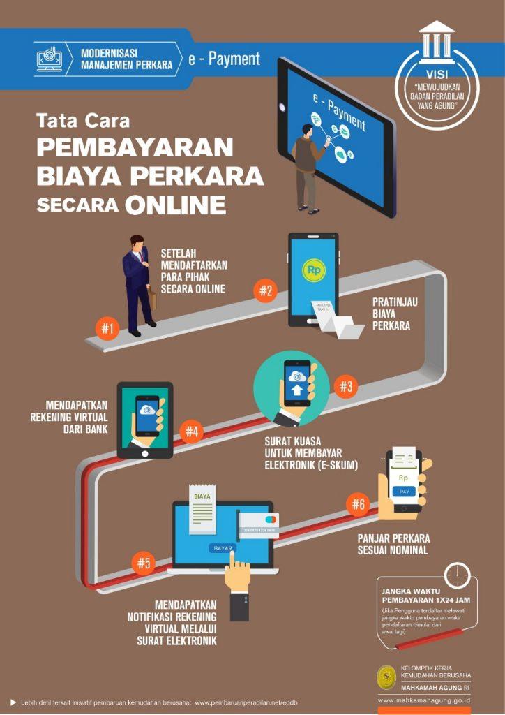 infografis-pembaruan-peradilan-ma-2018-rev_page8