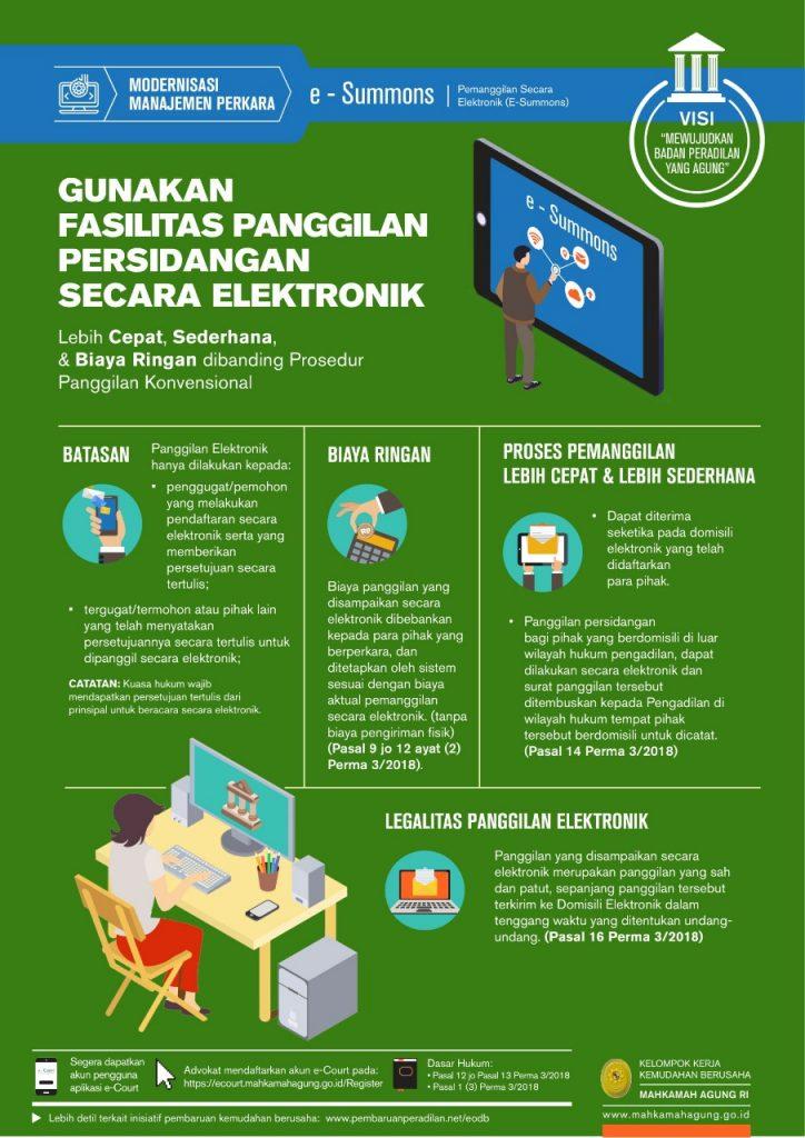 infografis-pembaruan-peradilan-ma-2018-rev_page9