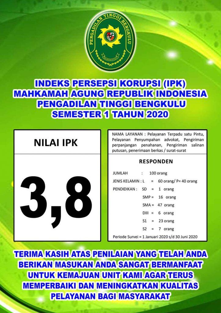 ipk-semester-1-2020