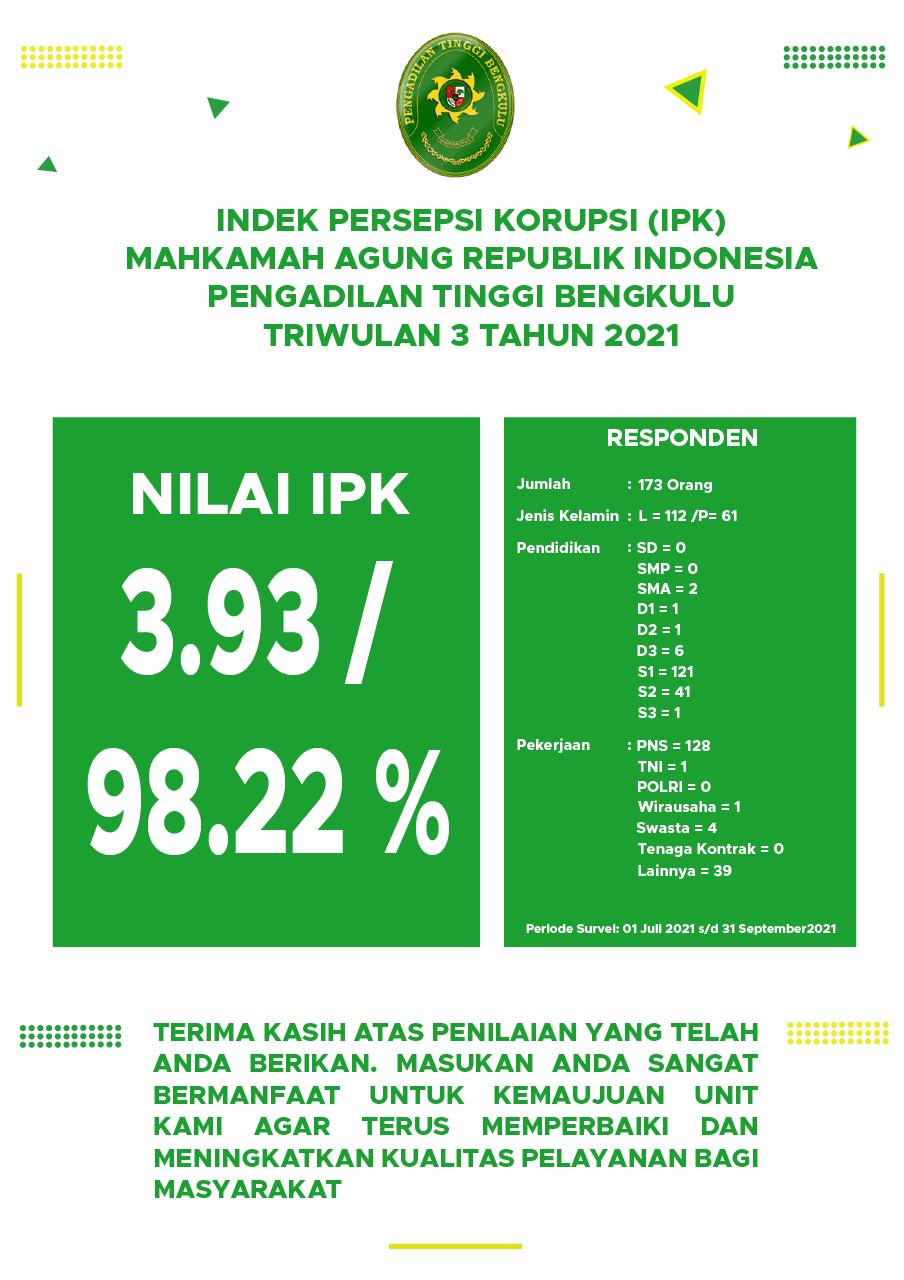 ipk-triwulan-3-2021